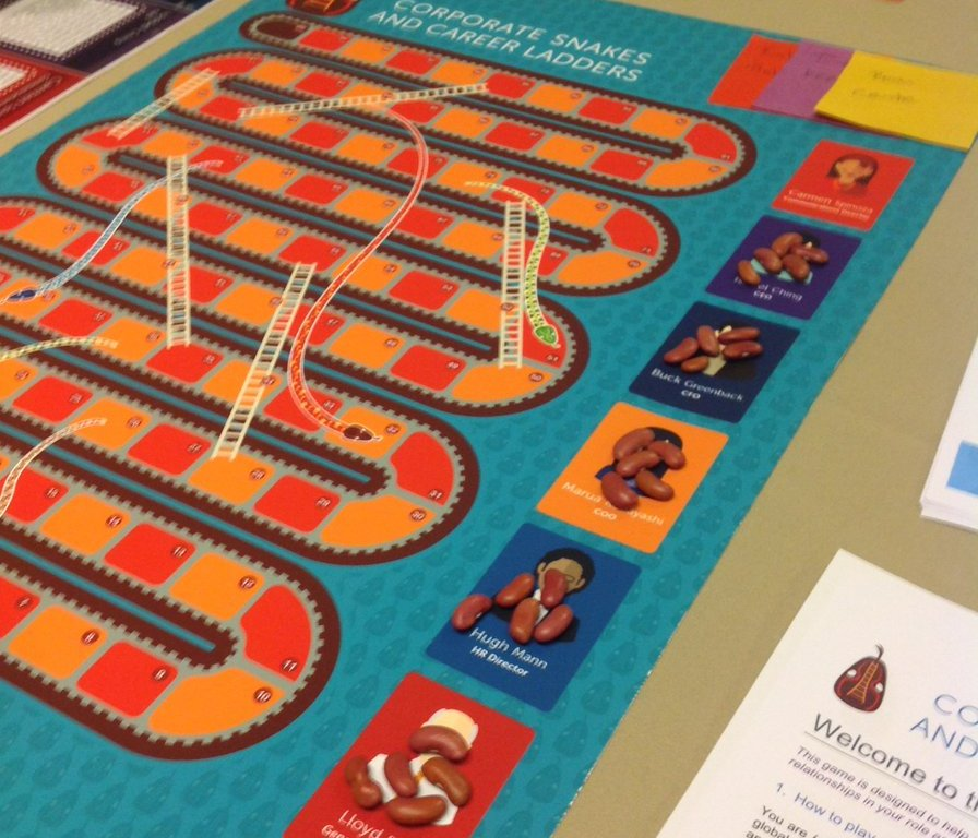 Corporate Snakes and Career Ladders board